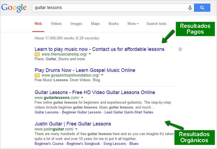 resultados pagos e organicos do google