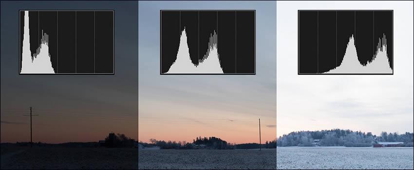 histograma da foto